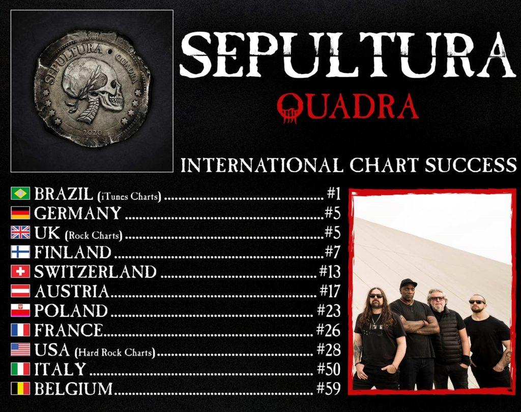 SEPULTURA - landen mit neuem Album »Quadra« weltweit in den Charts
